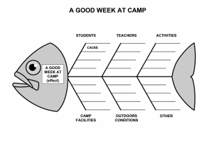 Fishbone camp